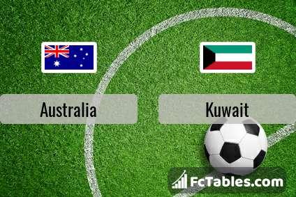 Podgląd zdjęcia Australia - Kuwejt