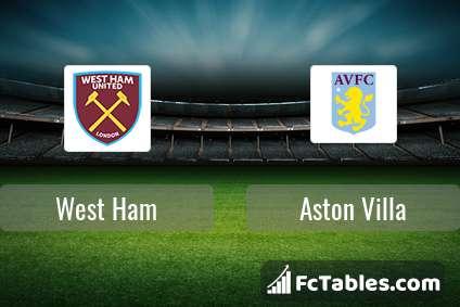 Preview image West Ham - Aston Villa