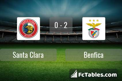 Preview image Santa Clara - Benfica
