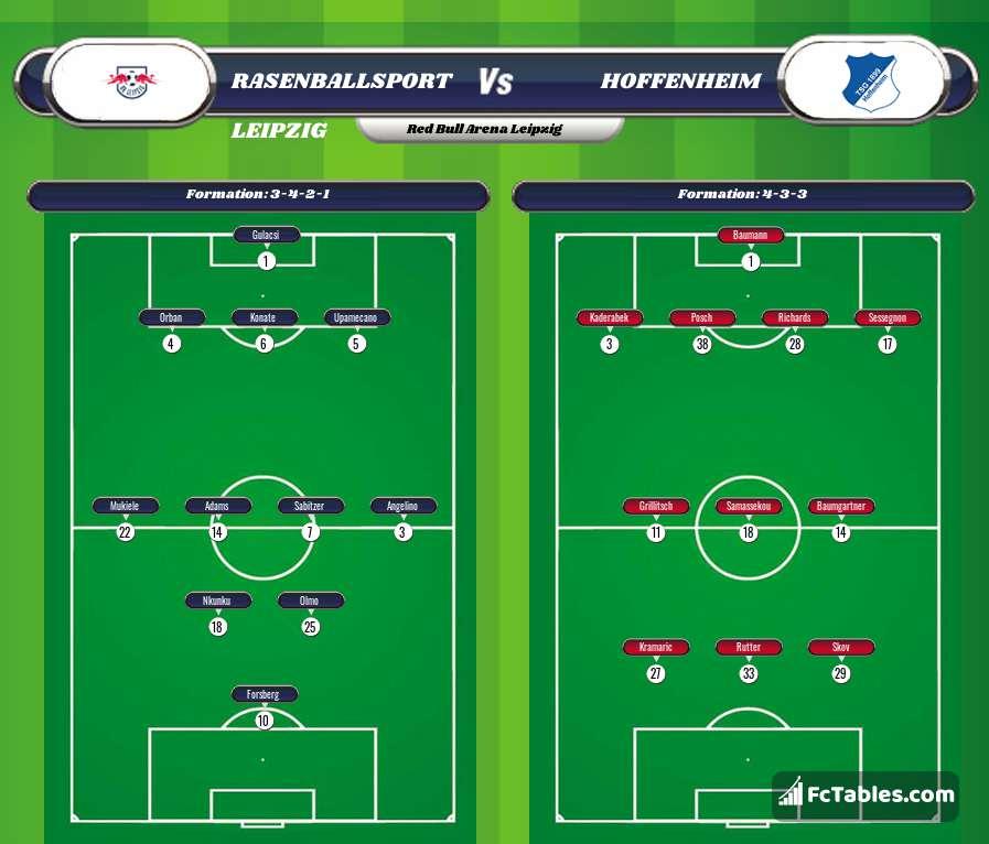 Podgląd zdjęcia RasenBallsport Leipzig - Hoffenheim