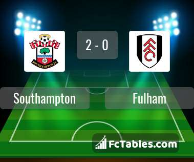 Preview image Southampton - Fulham