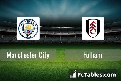 Podgląd zdjęcia Manchester City - Fulham