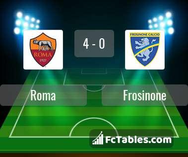 Preview image Roma - Frosinone