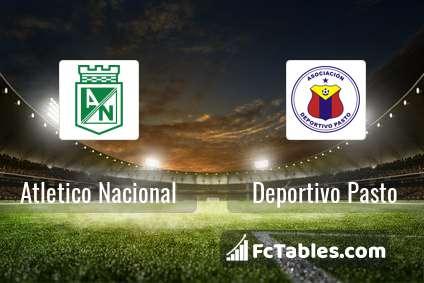 Atletico Nacional Deportivo Pasto H2H