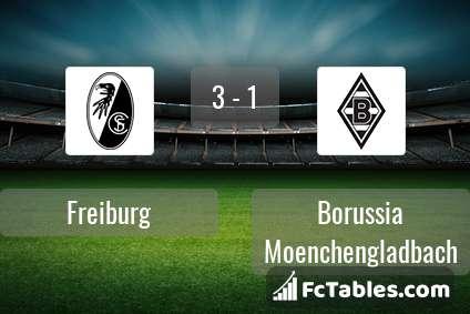 Anteprima della foto Freiburg - Borussia Moenchengladbach