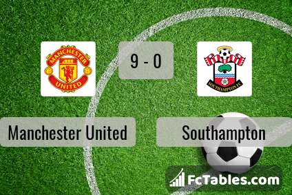 Manchester United Vs Southampton H2h 2 Feb 2021 Head To Head Stats Prediction