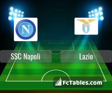 Preview image Napoli - Lazio