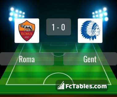 Preview image Roma - Gent