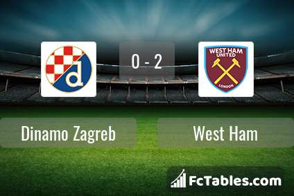Preview image Dinamo Zagreb - West Ham