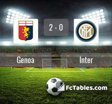 Preview image Genoa - Inter