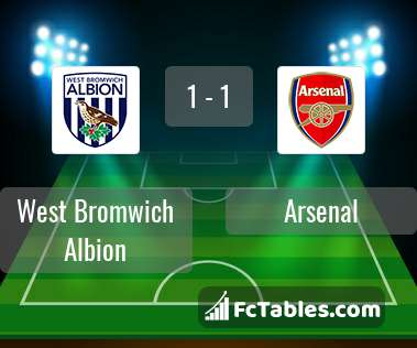 Preview image West Bromwich Albion - Arsenal