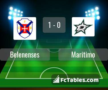 Podgląd zdjęcia Belenenses - Maritimo