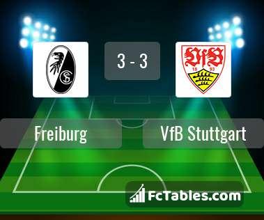 Podgląd zdjęcia Freiburg - VfB Stuttgart