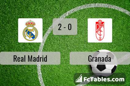 Preview image Real Madrid - Granada