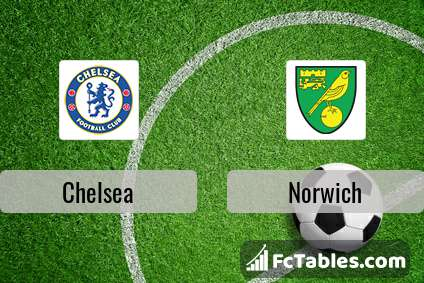 Preview image Chelsea - Norwich