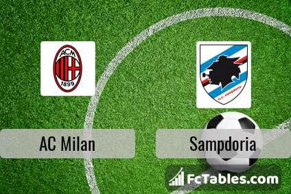 AC Milan Sampdoria H2H