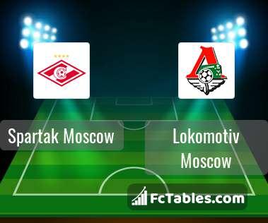 Preview image Spartak Moscow - Lokomotiv Moscow