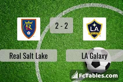 Preview image Real Salt Lake - LA Galaxy