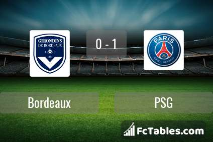 Preview image Bordeaux - PSG