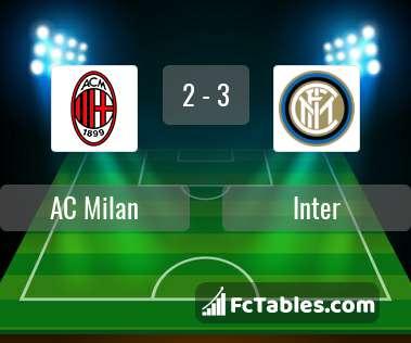 Preview image AC Milan - Inter