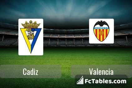 Podgląd zdjęcia Cadiz - Valencia CF