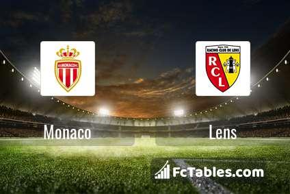 Preview image Monaco - Lens