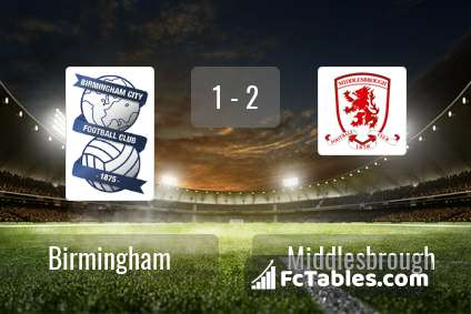 middlesbrough vs birmingham - photo #30