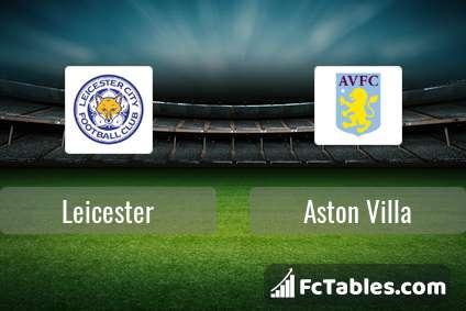 Preview image Leicester - Aston Villa
