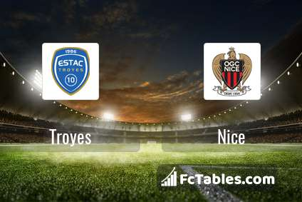 Preview image Troyes - Nice