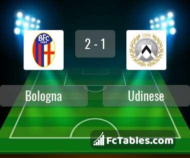 Anteprima della foto Bologna - Udinese