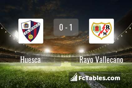 Anteprima della foto Huesca - Rayo Vallecano