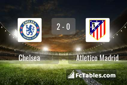 Podgląd zdjęcia Chelsea - Atletico Madryt
