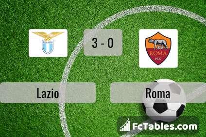 Preview image Lazio - Roma