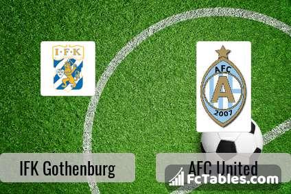 Preview image IFK Gothenburg - AFC United