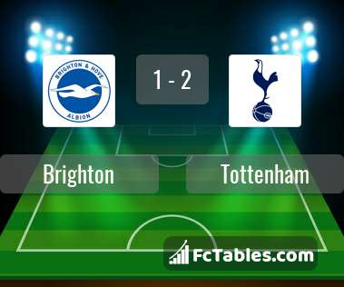Preview image Brighton - Tottenham