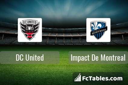 Anteprima della foto DC United - Impact De Montreal
