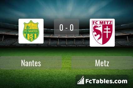 Preview image Nantes - Metz