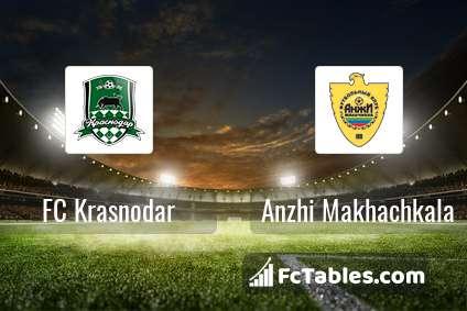 Preview image FC Krasnodar - Anzhi Makhachkala