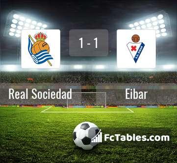 Preview image Real Sociedad - Eibar