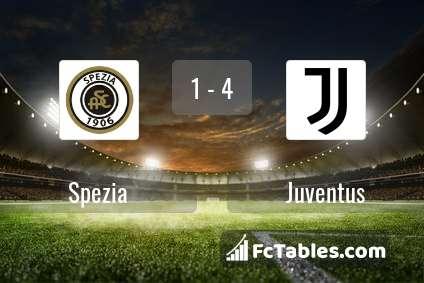 Preview image Spezia - Juventus