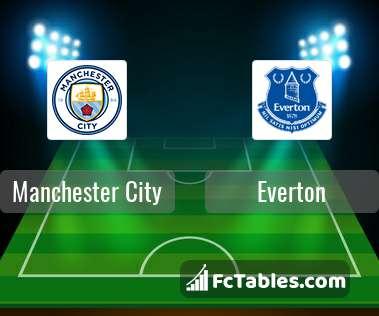 Anteprima della foto Manchester City - Everton