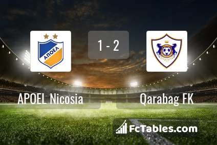 Preview image APOEL Nicosia - Qarabag FK