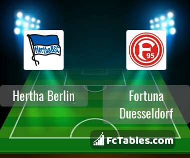 Anteprima della foto Hertha Berlin - Fortuna Duesseldorf
