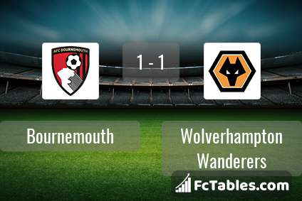 Preview image Bournemouth - Wolverhampton Wanderers