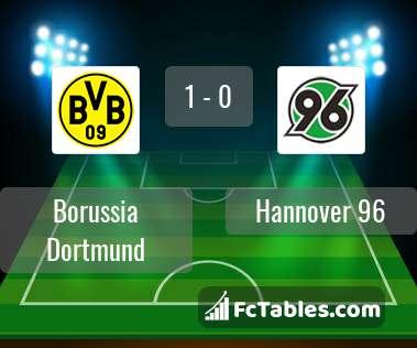 Podgląd zdjęcia Borussia Dortmund - Hannover 96