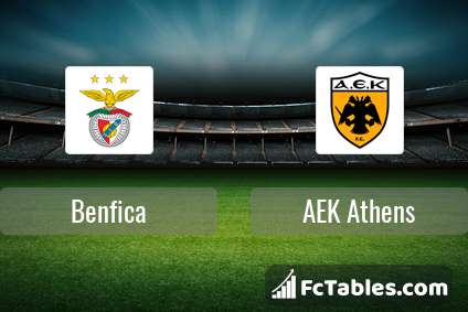 Anteprima della foto Benfica - AEK Athens