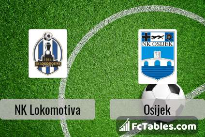 Nk Lokomotiva Vs Osijek H2h 22 Jan 2021 Head To Head Stats Prediction