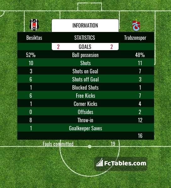 Preview image Besiktas - Trabzonspor