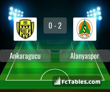 Anteprima della foto Ankaragucu - Alanyaspor