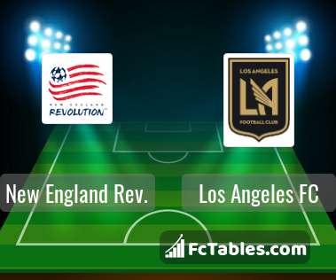 Anteprima della foto New England Rev. - Los Angeles FC